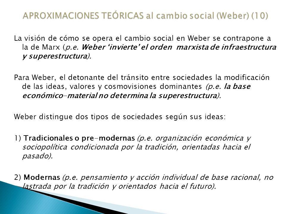 APROXIMACIONES TEÓRICAS al cambio social (Weber) (10)