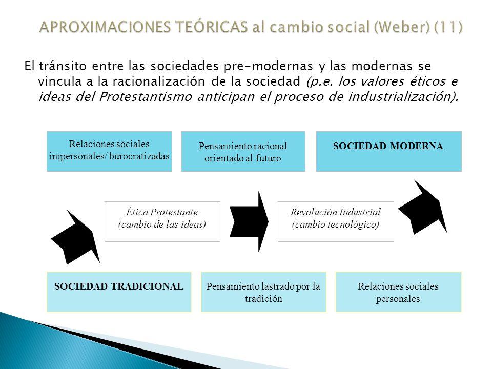 APROXIMACIONES TEÓRICAS al cambio social (Weber) (11)
