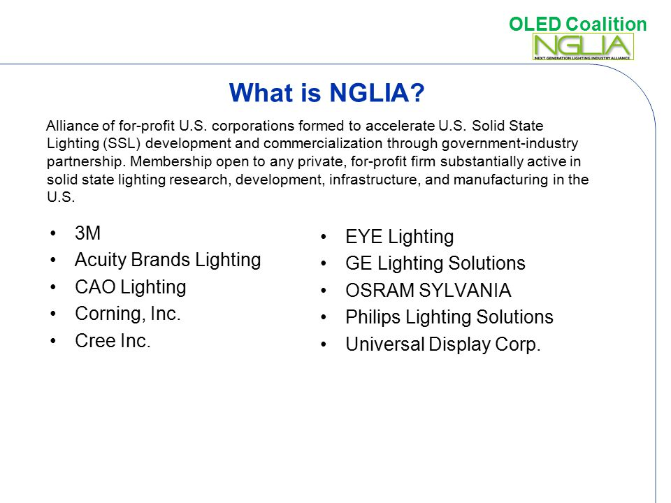 What is NGLIA 3M EYE Lighting Acuity Brands Lighting