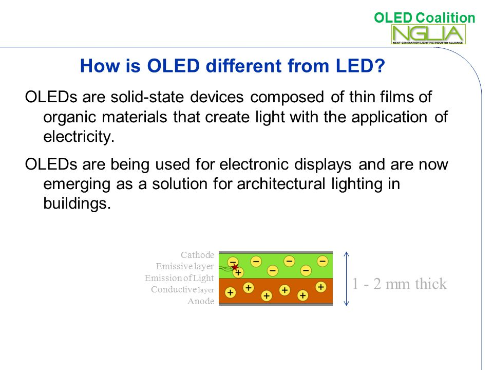 How is OLED different from LED