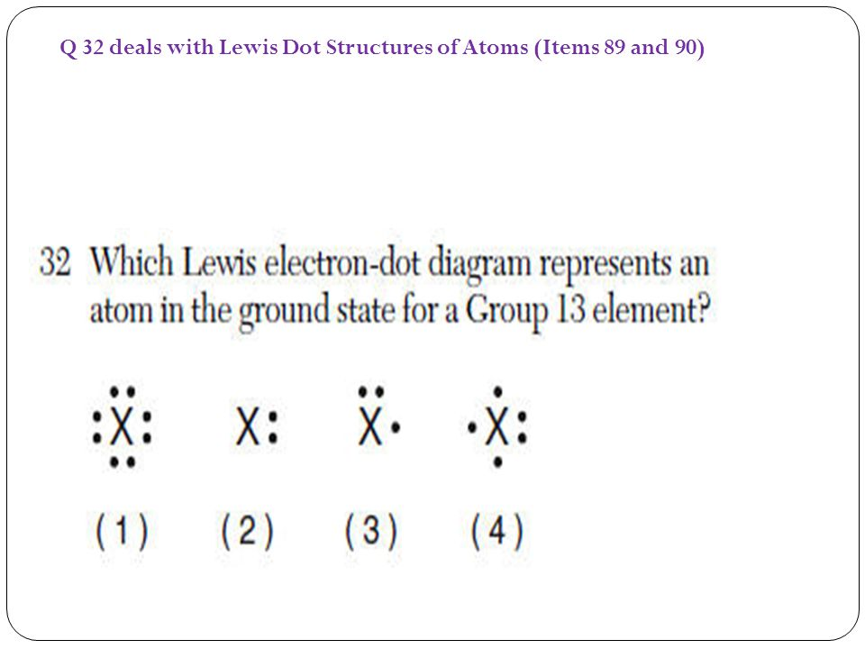 Q 32 deals with Lewis Dot Structures of Atoms (Items 89 and 90)