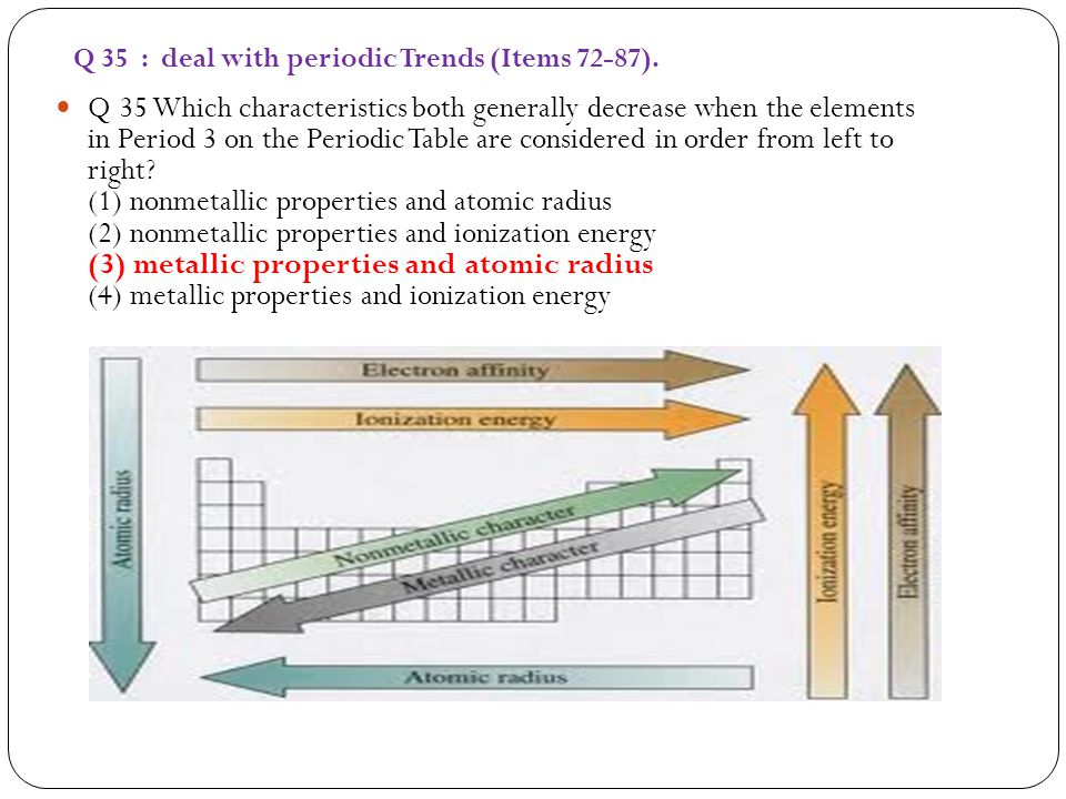 Q 35 : deal with periodic Trends (Items 72-87).