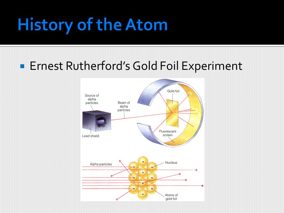History of the Atom Ernest Rutherford's Gold Foil Experiment