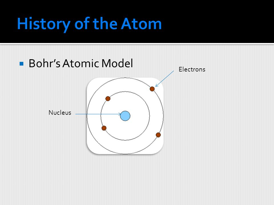 History of the Atom Bohr's Atomic Model Electrons Nucleus