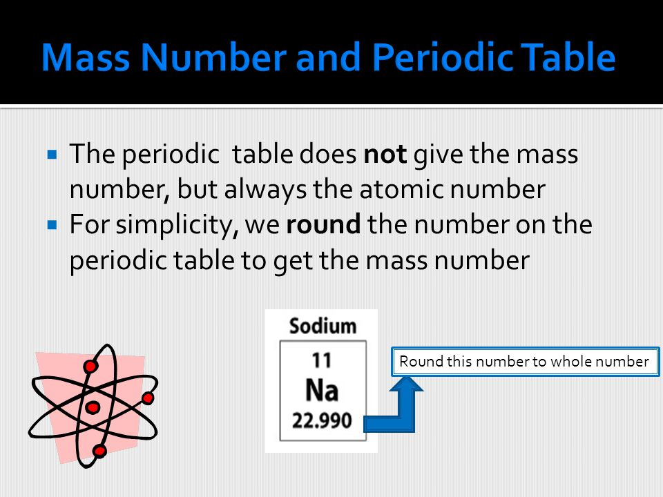 Periodic Table periodic table with whole mass numbers : History of the Atom & Atomic Structure - ppt video online download