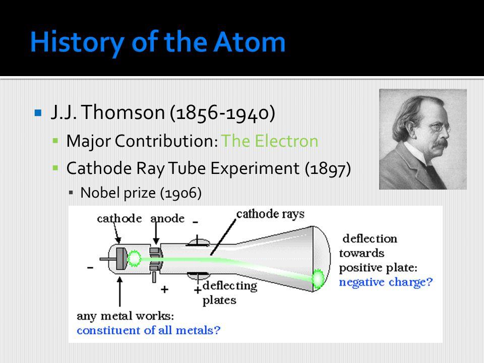 History of the Atom J.J. Thomson (1856-1940)