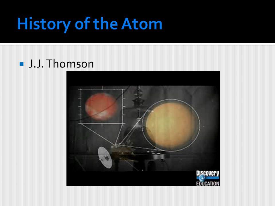 History of the Atom J.J. Thomson