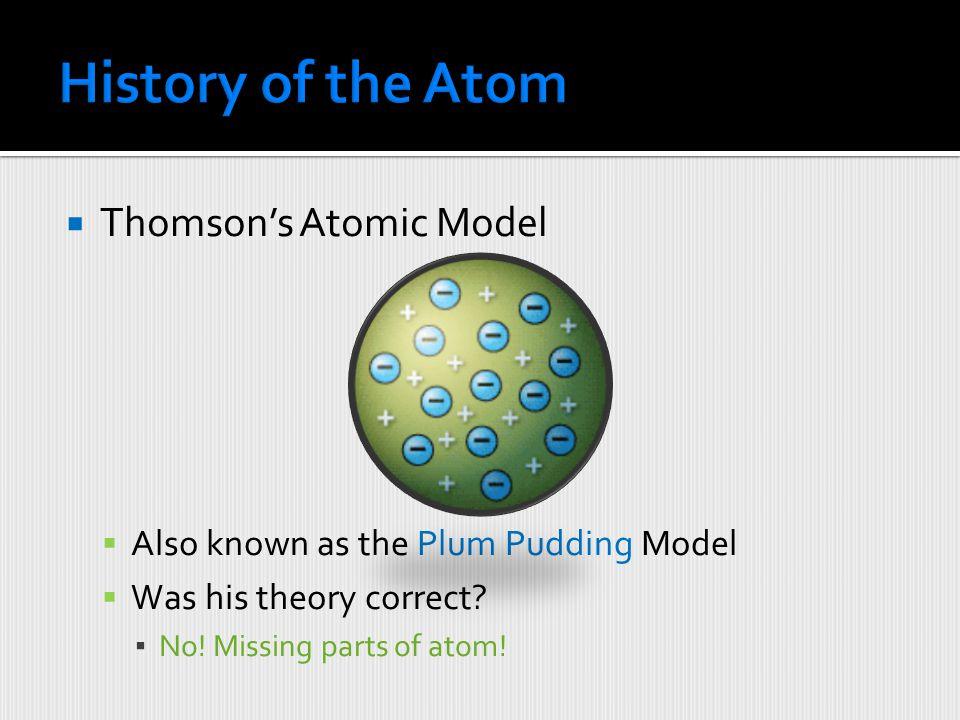 History of the Atom Thomson's Atomic Model