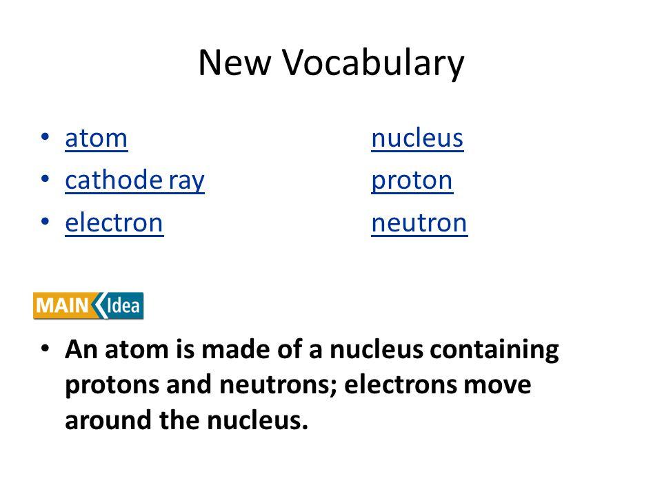 New Vocabulary atom nucleus cathode ray proton electron neutron