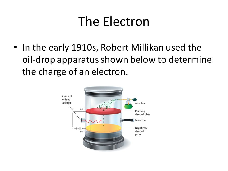 The Electron In the early 1910s, Robert Millikan used the oil-drop apparatus shown below to determine the charge of an electron.