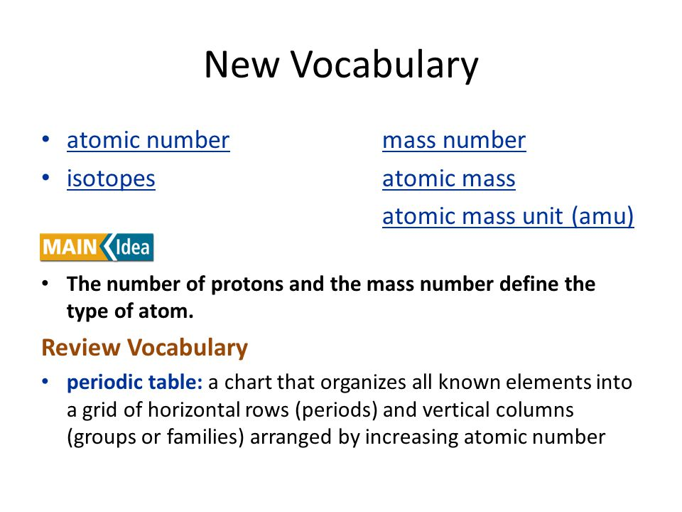 New Vocabulary atomic number mass number isotopes atomic mass