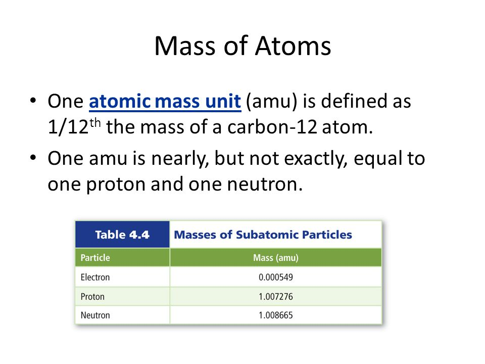 Mass of Atoms One atomic mass unit (amu) is defined as 1/12th the mass of a carbon-12 atom.