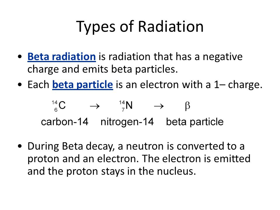 Types of Radiation Beta radiation is radiation that has a negative charge and emits beta particles.