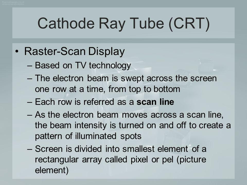 Cathode Ray Tube (CRT) Raster-Scan Display Based on TV technology