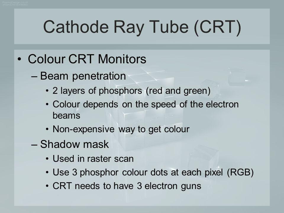 Cathode Ray Tube (CRT) Colour CRT Monitors Beam penetration