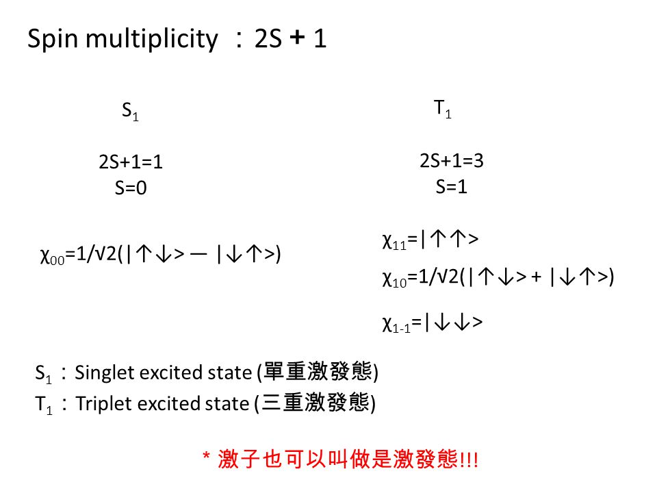 Spin multiplicity :2S+1 T1 S1 2S+1=1 2S+1=3 S=0 S=1 χ11=|↑↑>