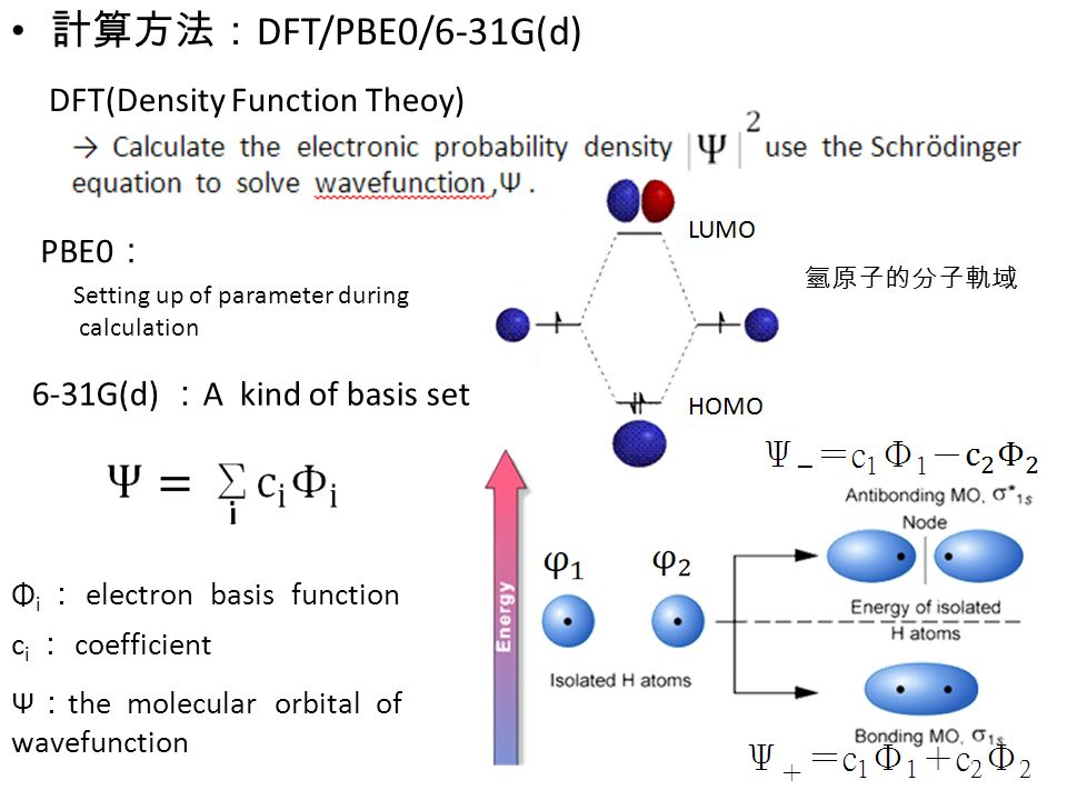 計算方法:DFT/PBE0/6-31G(d) DFT(Density Function Theoy) PBE0: