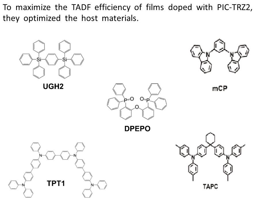 To maximize the TADF efficiency of films doped with PIC-TRZ2,