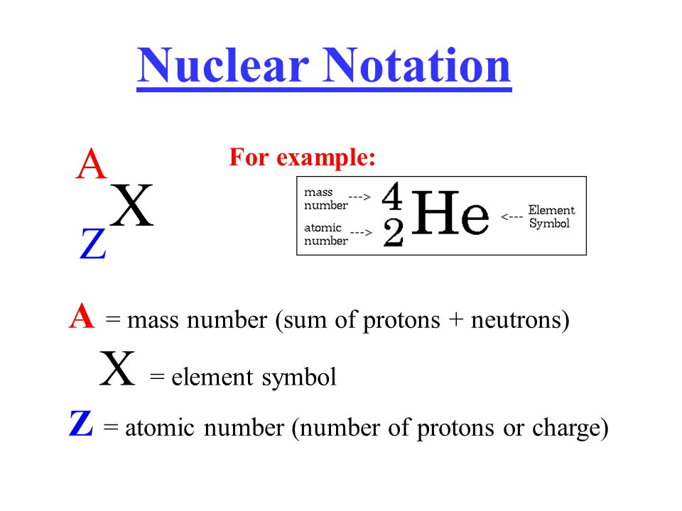 X Nuclear Notation X = element symbol A Z