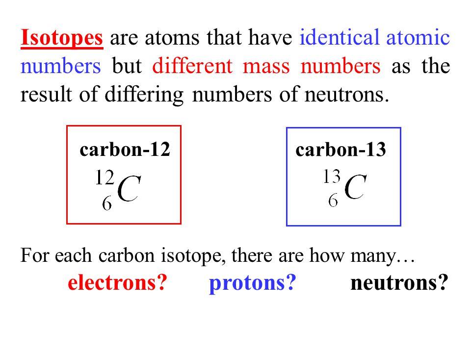 electrons protons neutrons
