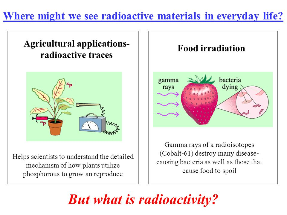 Agricultural applications-radioactive traces