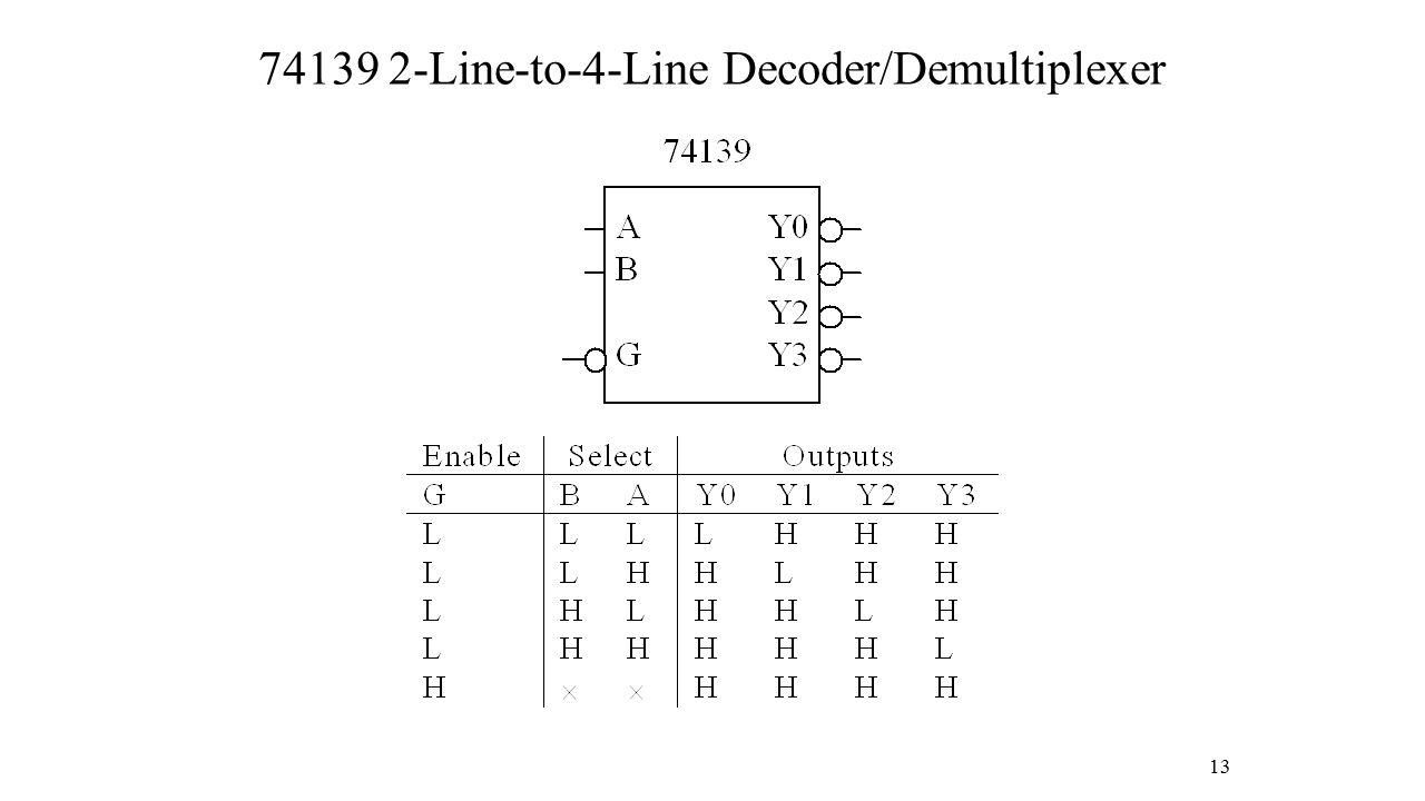 74139 2-Line-to-4-Line Decoder/Demultiplexer