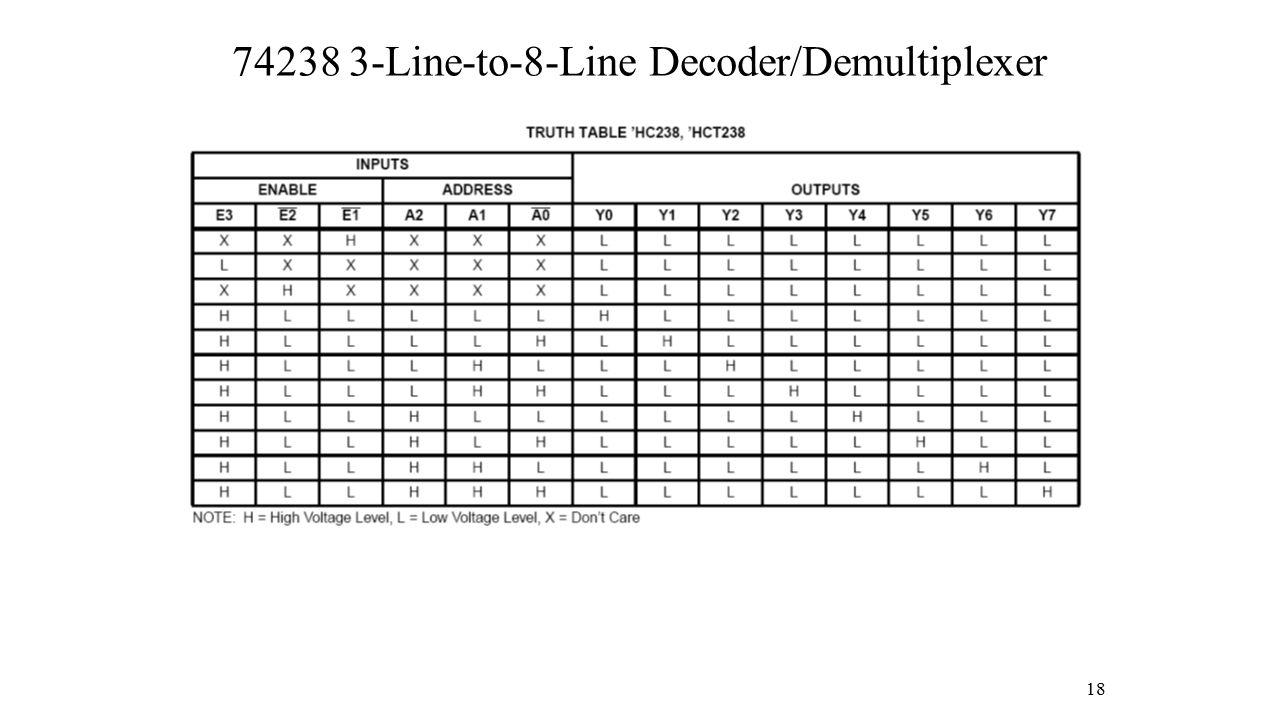 74238 3-Line-to-8-Line Decoder/Demultiplexer