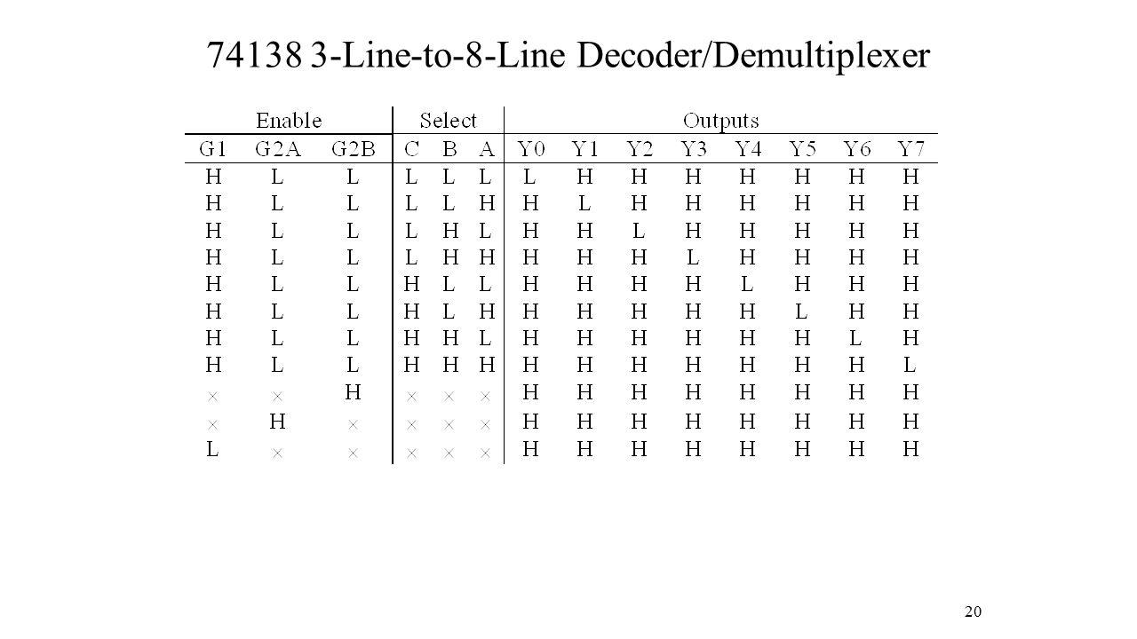 74138 3-Line-to-8-Line Decoder/Demultiplexer