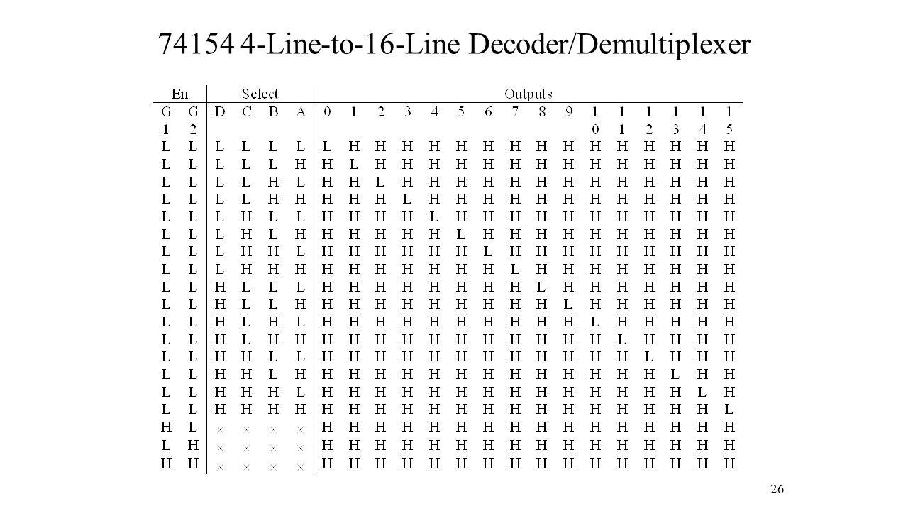 74154 4-Line-to-16-Line Decoder/Demultiplexer