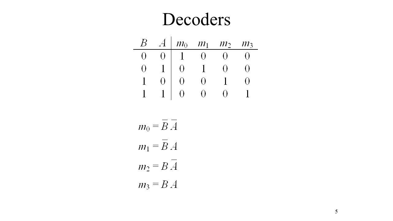 Decoders 5