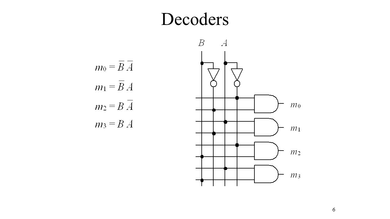 Decoders 6