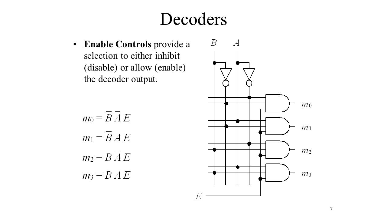 Decoders Enable Controls provide a selection to either inhibit (disable) or allow (enable) the decoder output.