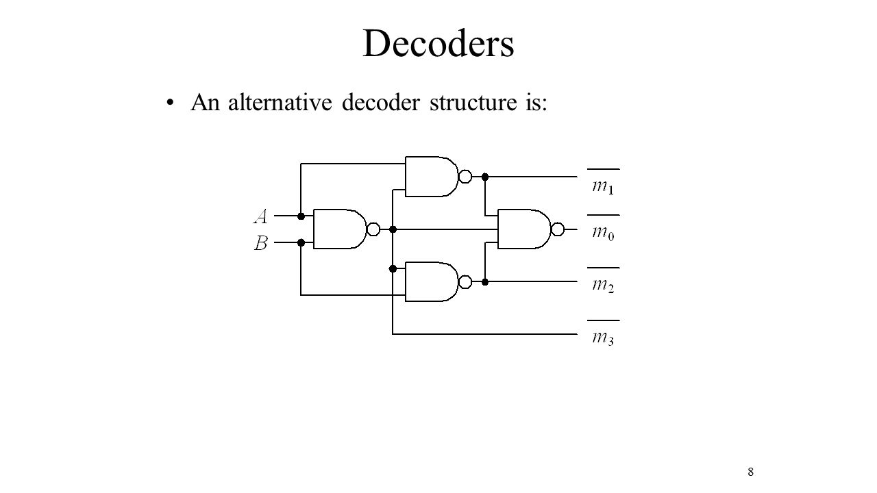 Decoders An alternative decoder structure is: 8