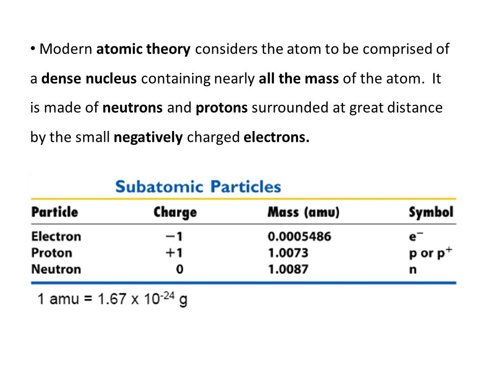 Modern atomic theory considers the atom to be comprised of a dense nucleus containing nearly all the mass of the atom.
