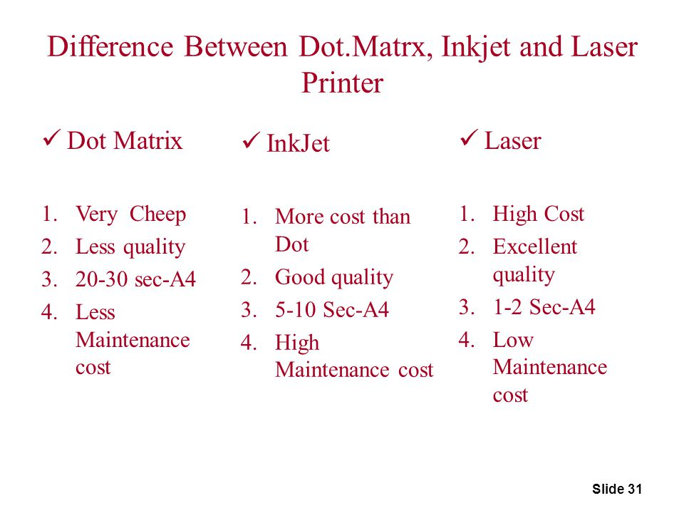Difference Between Dot.Matrx, Inkjet and Laser Printer
