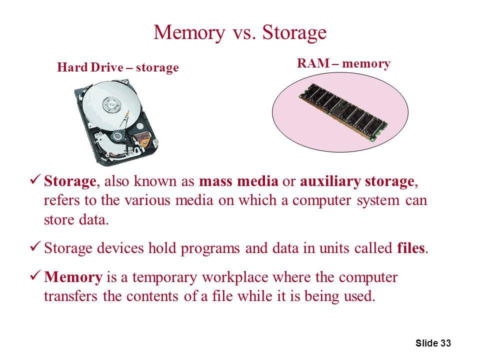 Memory vs. Storage RAM – memory. Hard Drive – storage.