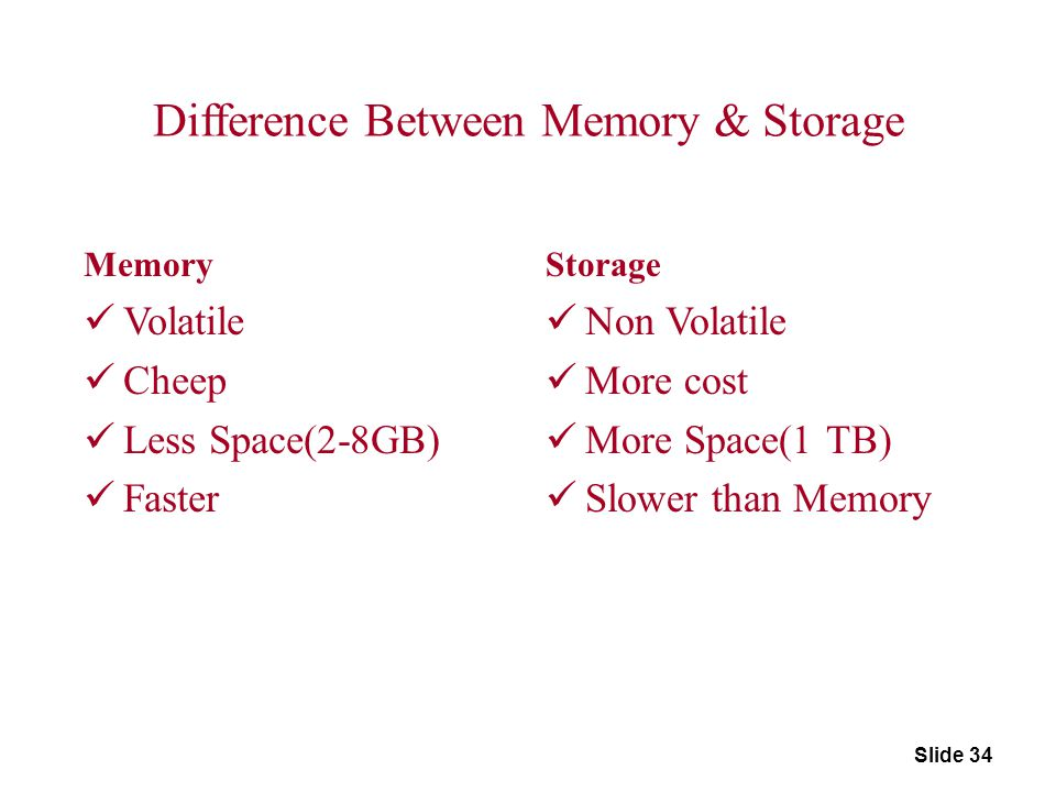 Difference Between Memory & Storage