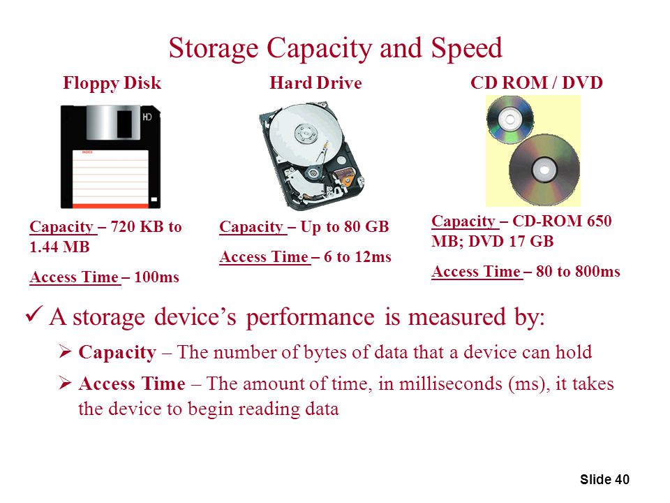 Storage Capacity and Speed