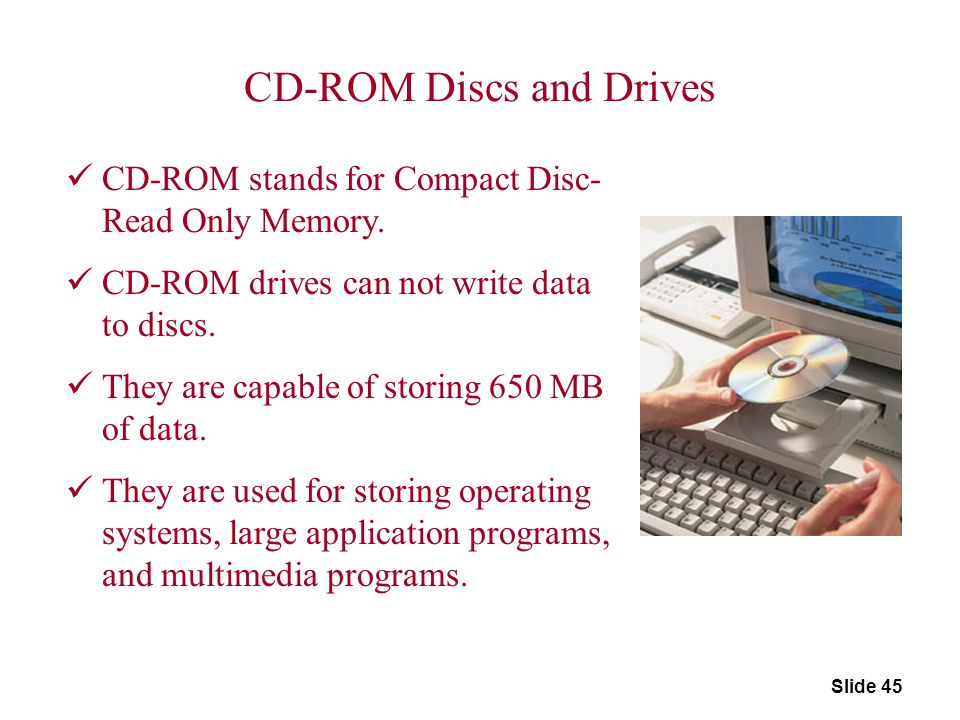 CD-ROM Discs and Drives