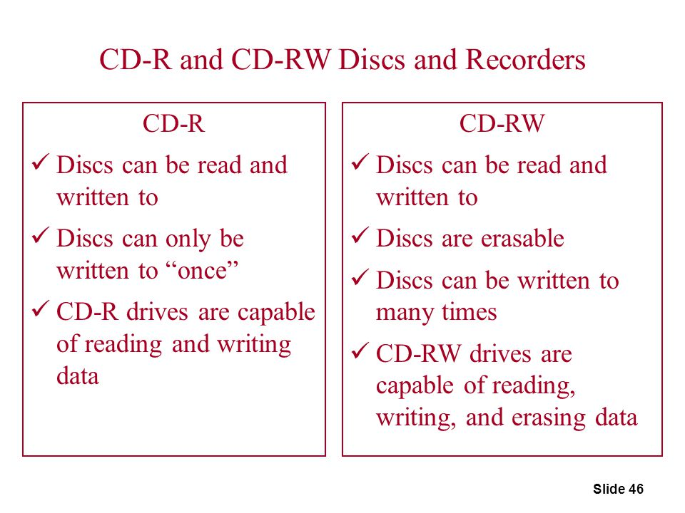 CD-R and CD-RW Discs and Recorders