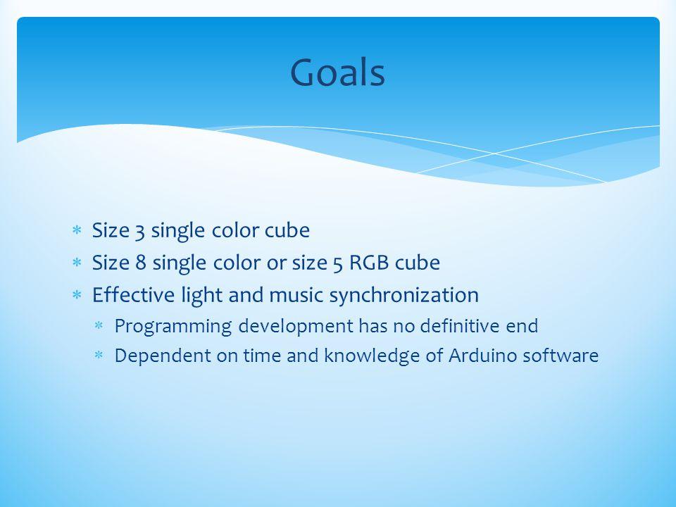 Goals Size 3 single color cube Size 8 single color or size 5 RGB cube