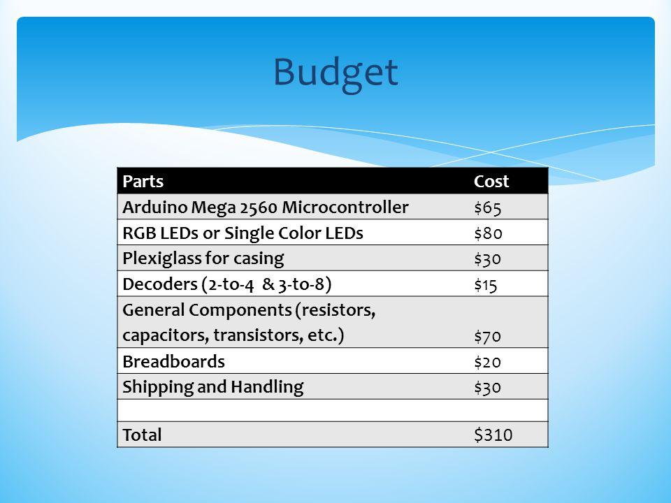 Budget Parts Cost Arduino Mega 2560 Microcontroller $65