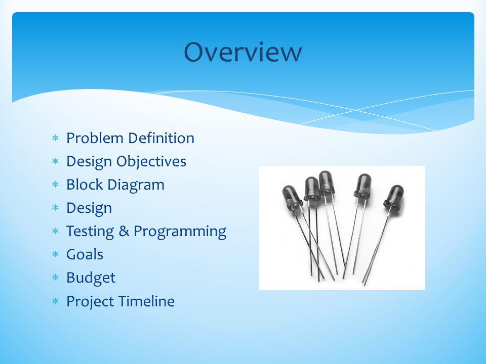 Overview Problem Definition Design Objectives Block Diagram Design