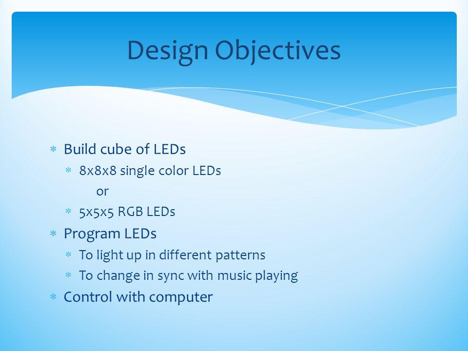 Design Objectives Build cube of LEDs Program LEDs