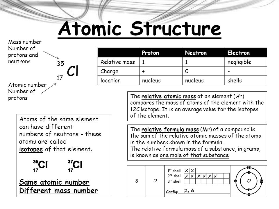 Atomic Structure Cl Same atomic number Different mass number 35 17