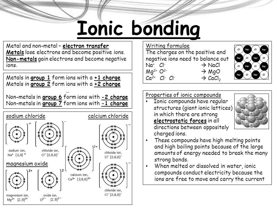 Ionic bonding Metal and non-metal – electron transfer