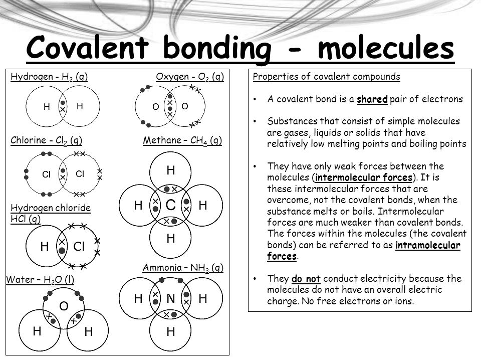 Covalent bonding - molecules