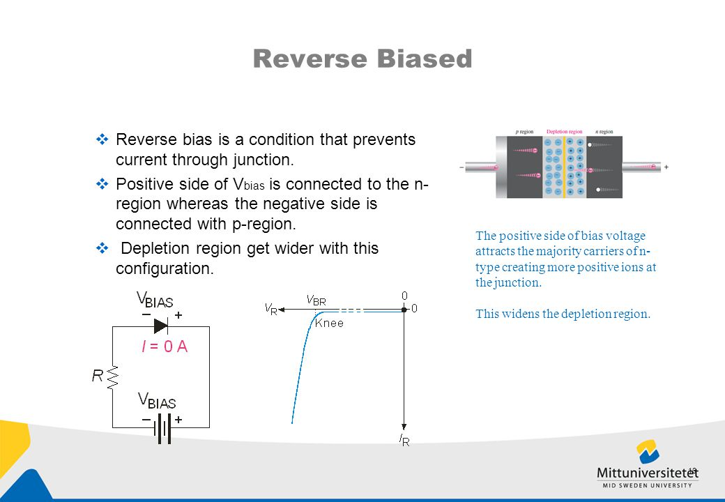 Reverse Biased Reverse bias is a condition that prevents current through junction.