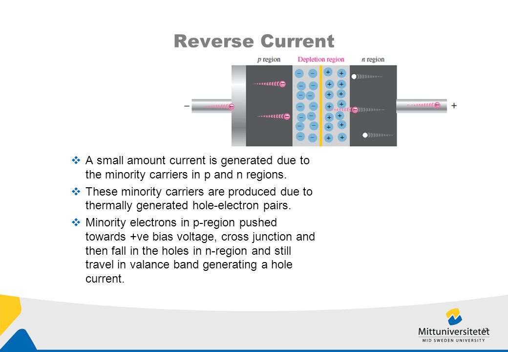 Reverse Current A small amount current is generated due to the minority carriers in p and n regions.