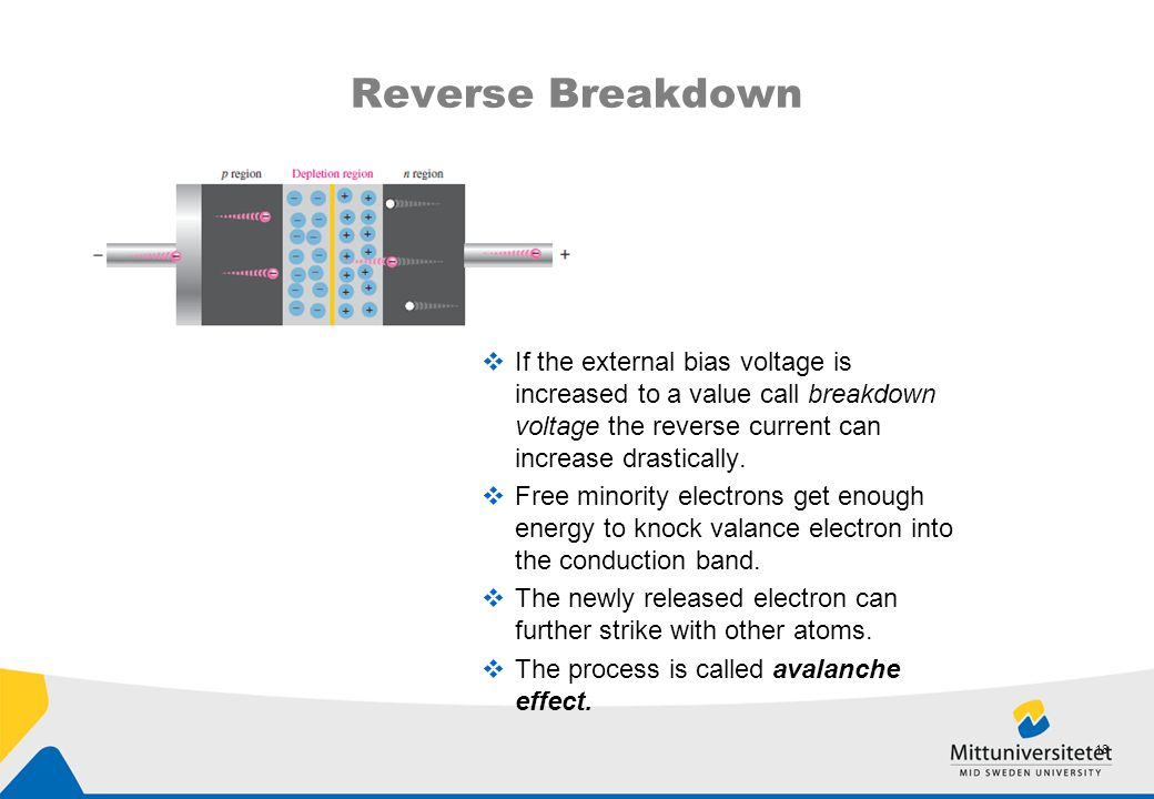 Reverse Breakdown If the external bias voltage is increased to a value call breakdown voltage the reverse current can increase drastically.